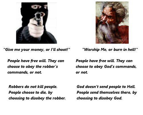 The Christian god's love...